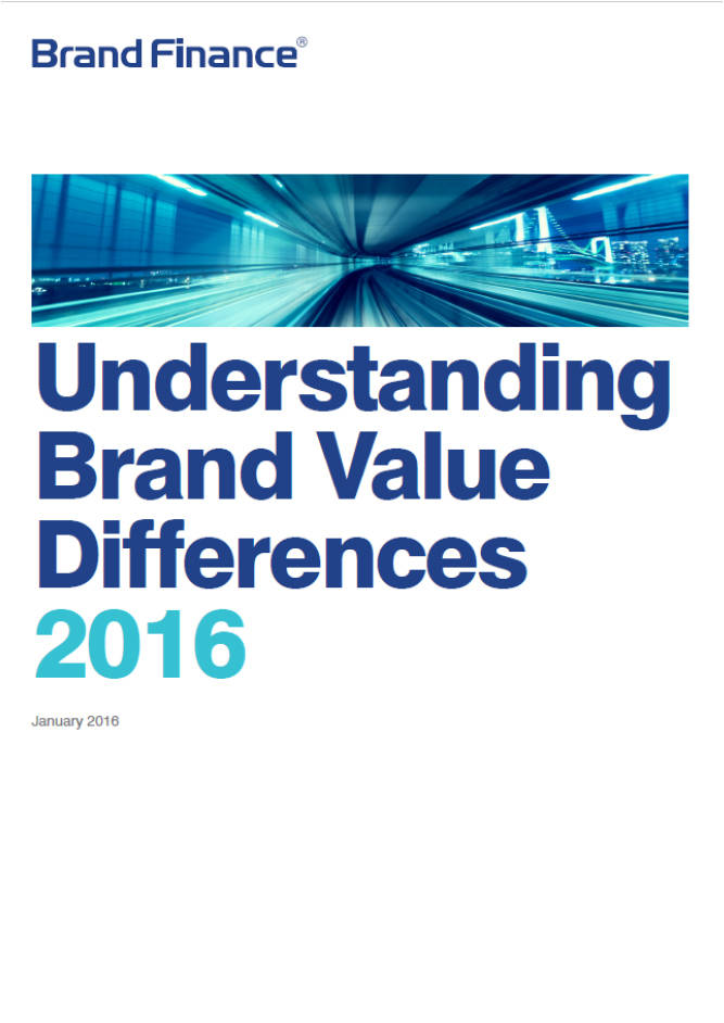 Understanding Brand Value Differences