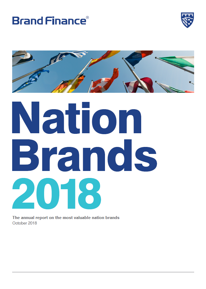 Brand Finance Nation Brands 2018