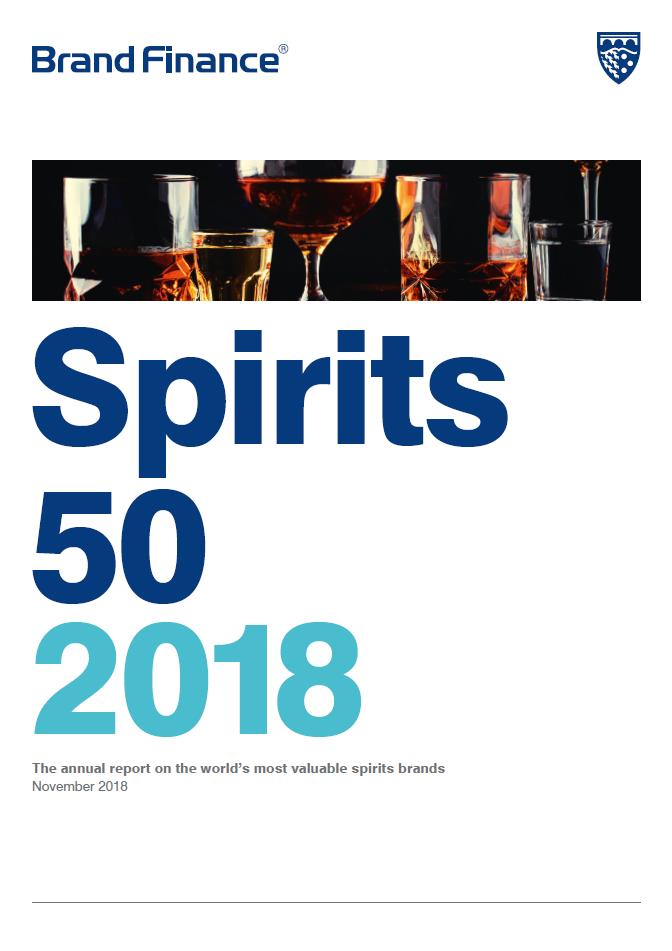 Brand Finance Spirits 50 2018