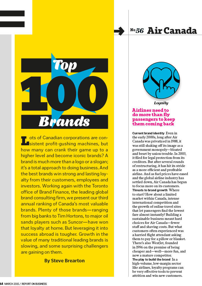 Brand Finance Top 100 Canadian Brands
