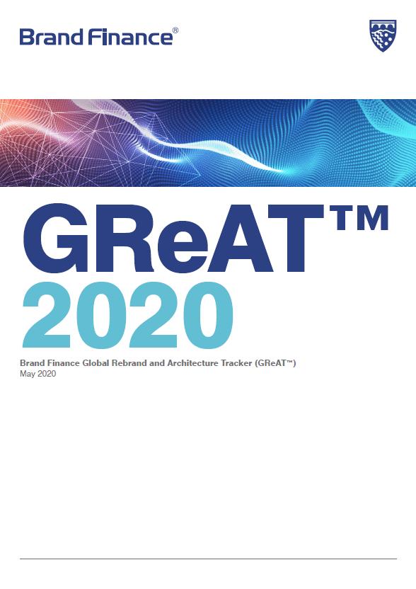 GReAT™ Report 2020