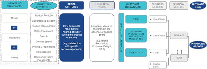 Building a Brand Licensing Program